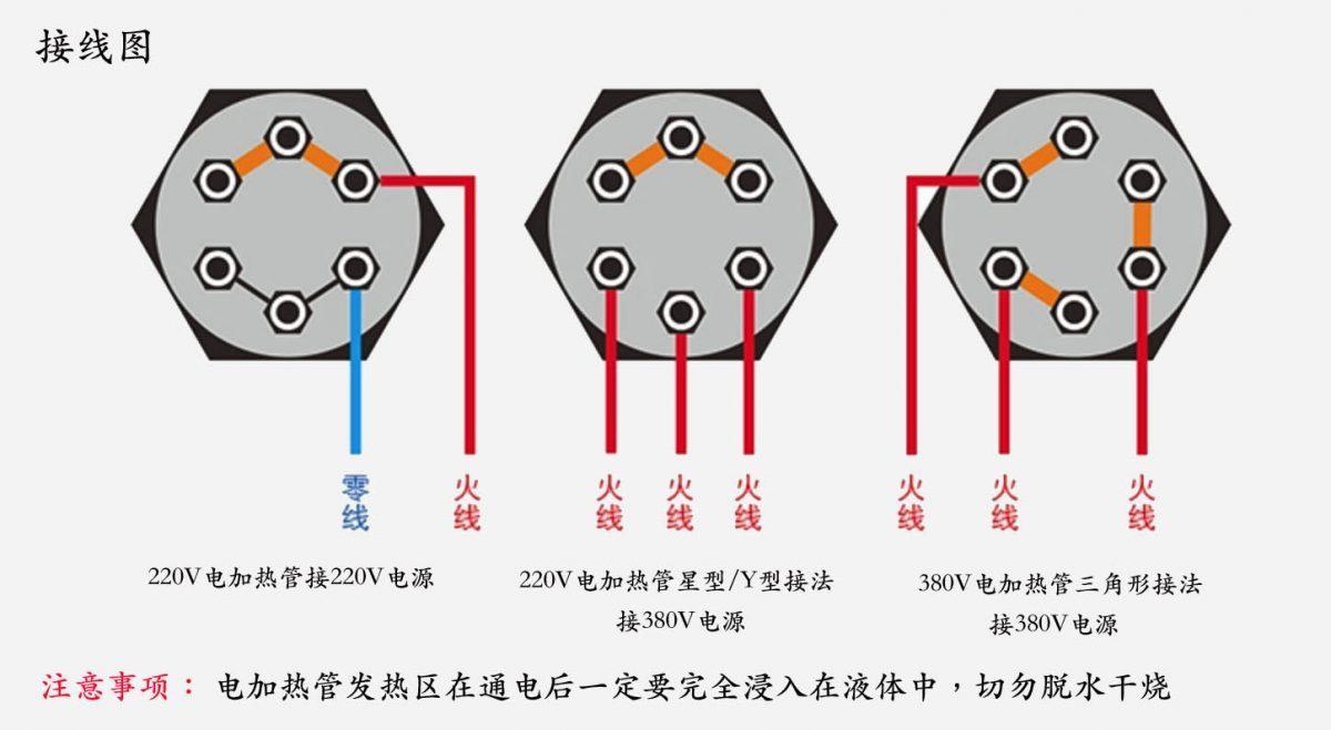 丝扣螺纹加热管中有关接线方式展示图