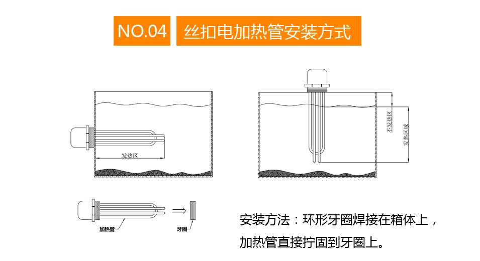 封闭式油槽用可调温螺纹电加热管安装方式