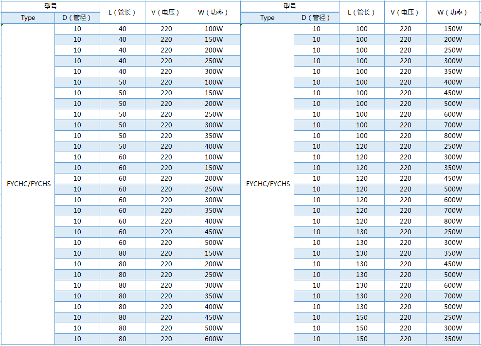 10mm单头电加热管常见规格推荐表