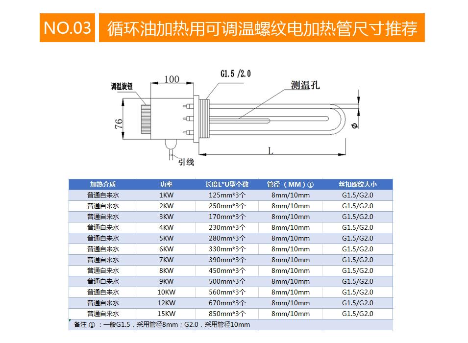 水加热可调温螺纹电加热管尺寸推荐
