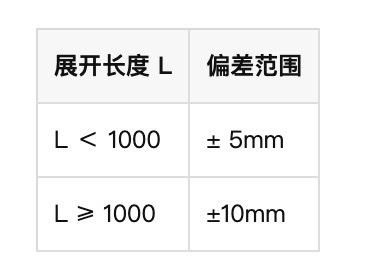 电热管展开长度偏差规定